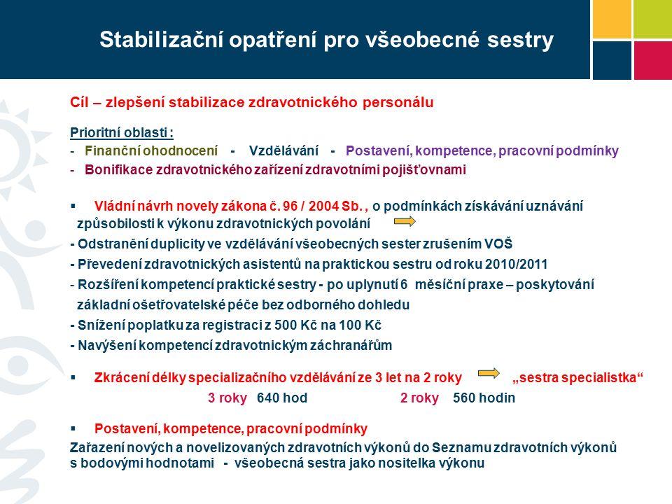 Stabilizační opatření pro všeobecné sestry Cíl – zlepšení stabilizace zdravotnického personálu Prioritní oblasti : - Finanční ohodnocení - Vzdělávání