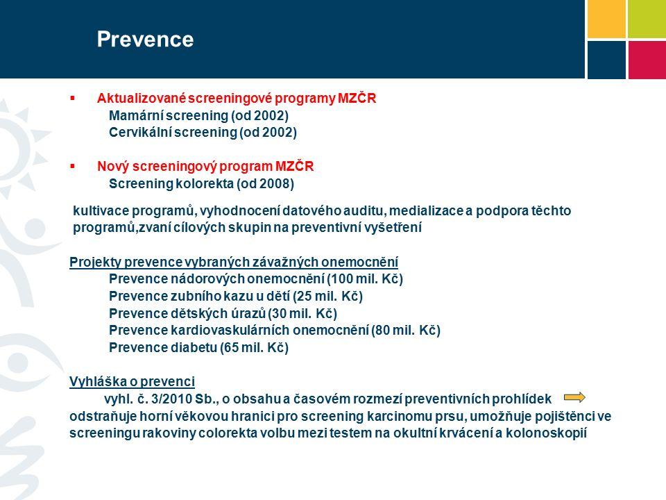 Prevence  Aktualizované screeningové programy MZČR Mamární screening (od 2002) Cervikální screening (od 2002)  Nový screeningový program MZČR Screening kolorekta (od 2008) kultivace programů, vyhodnocení datového auditu, medializace a podpora těchto programů,zvaní cílových skupin na preventivní vyšetření Projekty prevence vybraných závažných onemocnění Prevence nádorových onemocnění (100 mil.