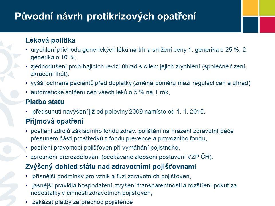 Původní návrh protikrizových opatření Léková politika urychlení příchodu generických léků na trh a snížení ceny 1. generika o 25 %, 2. generika o 10 %