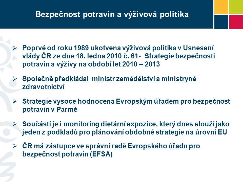 Bezpečnost potravin a výživová politika  Poprvé od roku 1989 ukotvena výživová politika v Usnesení vlády ČR ze dne 18. ledna 2010 č. 61- Strategie be
