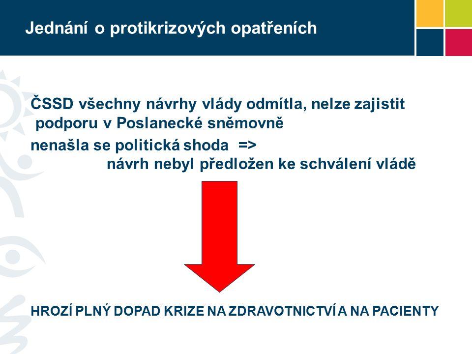 Jednání o protikrizových opatřeních ČSSD všechny návrhy vlády odmítla, nelze zajistit podporu v Poslanecké sněmovně nenašla se politická shoda => návr