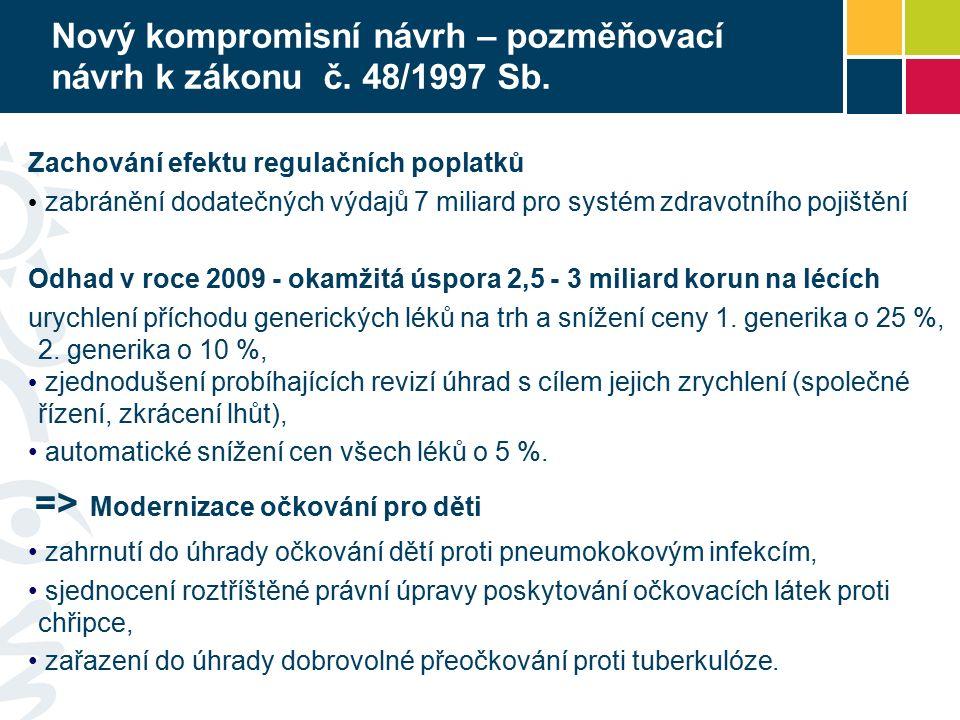 Nový kompromisní návrh – pozměňovací návrh k zákonu č.