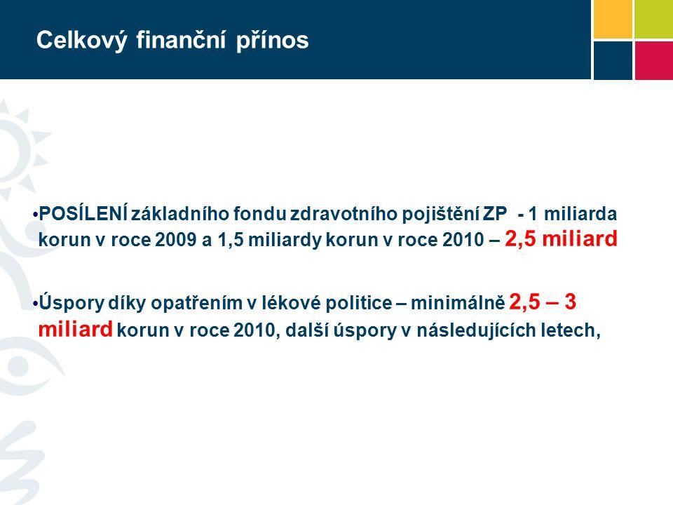 Celkový finanční přínos POSÍLENÍ základního fondu zdravotního pojištění ZP - 1 miliarda korun v roce 2009 a 1,5 miliardy korun v roce 2010 – 2,5 miliard Úspory díky opatřením v lékové politice – minimálně 2,5 – 3 miliard korun v roce 2010, další úspory v následujících letech,