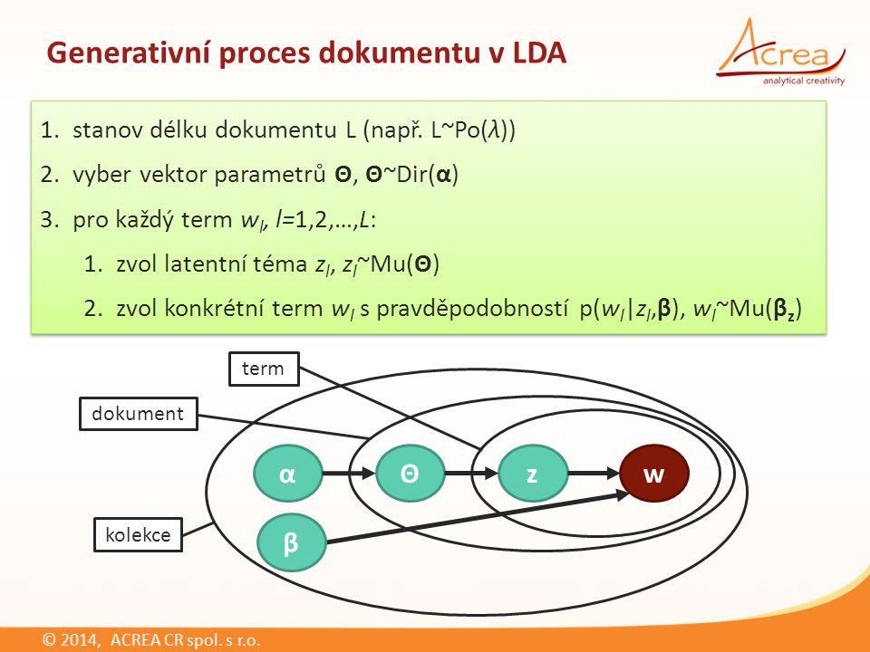 © 2014, ACREA CR spol. s r.o. Generativní proces dokumentu v LDA 1.stanov délku dokumentu L (např.