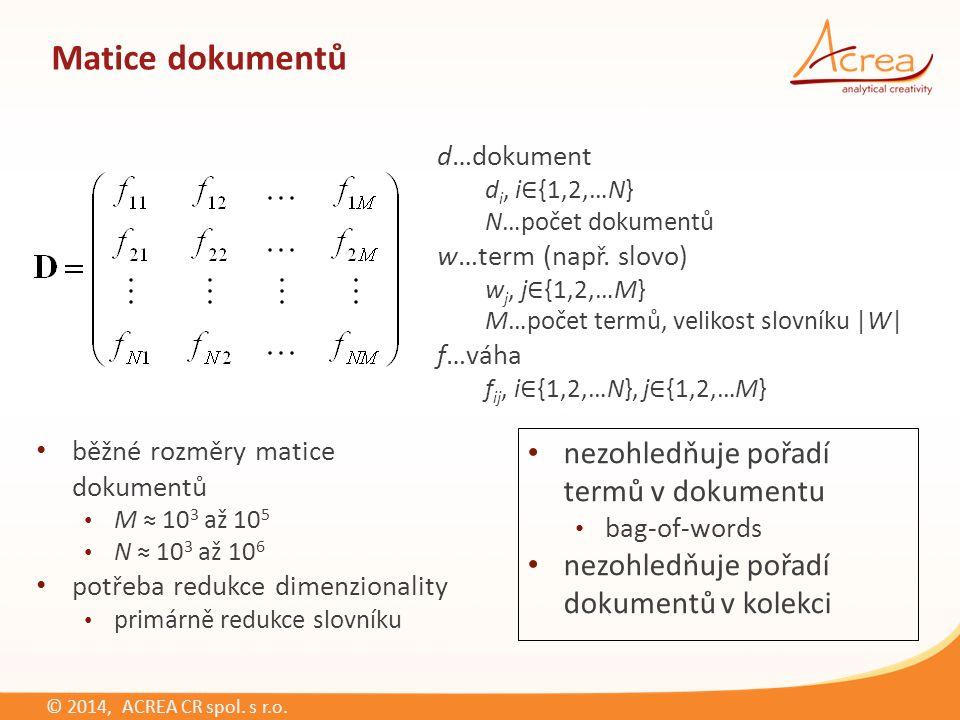 © 2014, ACREA CR spol. s r.o. d…dokument d i, i ∈ {1,2,…N} N…počet dokumentů w…term (např.