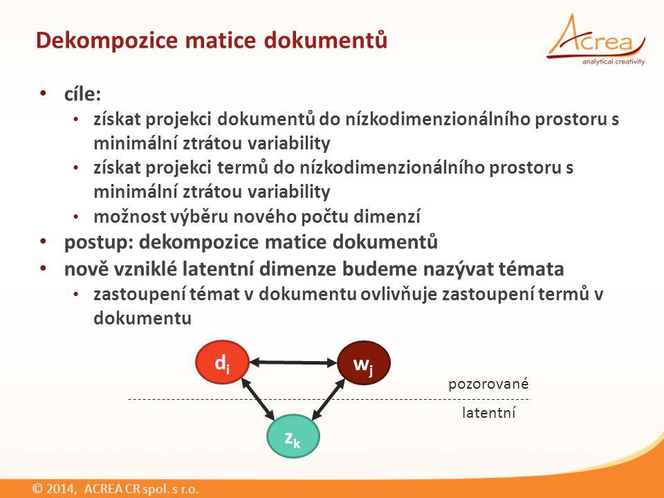 © 2014, ACREA CR spol. s r.o. info@acrea.czwww.acrea.cz Praktická ukázka LDA