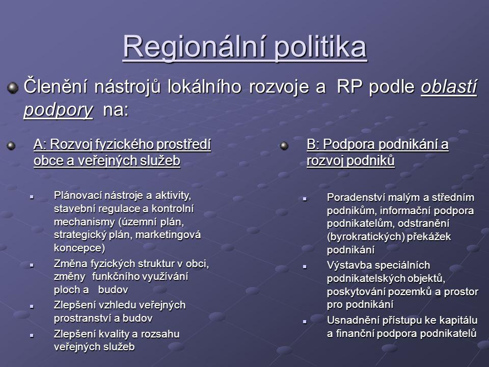 Regionální politika Členění nástrojů lokálního rozvoje a RP podle oblastí podpory na: A: Rozvoj fyzického prostředí obce a veřejných služeb Plánovací nástroje a aktivity, stavební regulace a kontrolní mechanismy (územní plán, strategický plán, marketingová koncepce) Plánovací nástroje a aktivity, stavební regulace a kontrolní mechanismy (územní plán, strategický plán, marketingová koncepce) Změna fyzických struktur v obci, změny funkčního využívání ploch a budov Změna fyzických struktur v obci, změny funkčního využívání ploch a budov Zlepšení vzhledu veřejných prostranství a budov Zlepšení vzhledu veřejných prostranství a budov Zlepšení kvality a rozsahu veřejných služeb Zlepšení kvality a rozsahu veřejných služeb B: Podpora podnikání a rozvoj podniků Poradenství malým a středním podnikům, informační podpora podnikatelům, odstranění (byrokratických) překážek podnikání Poradenství malým a středním podnikům, informační podpora podnikatelům, odstranění (byrokratických) překážek podnikání Výstavba speciálních podnikatelských objektů, poskytování pozemků a prostor pro podnikání Výstavba speciálních podnikatelských objektů, poskytování pozemků a prostor pro podnikání Usnadnění přístupu ke kapitálu a finanční podpora podnikatelů Usnadnění přístupu ke kapitálu a finanční podpora podnikatelů