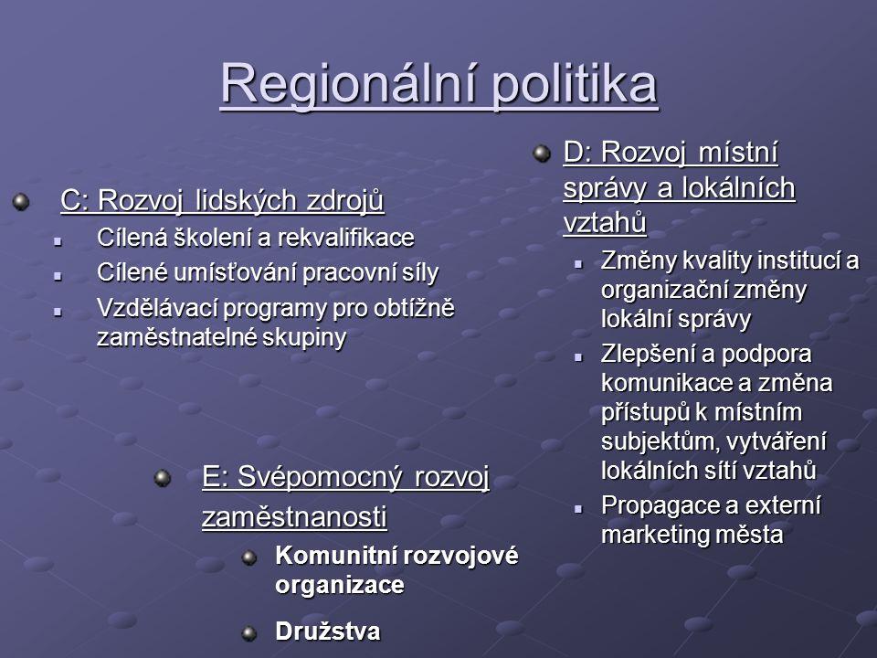 Regionální politika C: Rozvoj lidských zdrojů Cílená školení a rekvalifikace Cílená školení a rekvalifikace Cílené umísťování pracovní síly Cílené umísťování pracovní síly Vzdělávací programy pro obtížně zaměstnatelné skupiny Vzdělávací programy pro obtížně zaměstnatelné skupiny D: Rozvoj místní správy a lokálních vztahů Změny kvality institucí a organizační změny lokální správy Zlepšení a podpora komunikace a změna přístupů k místním subjektům, vytváření lokálních sítí vztahů Propagace a externí marketing města E: Svépomocný rozvoj zaměstnanosti Komunitní rozvojové organizace Družstva