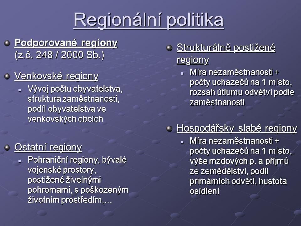 Regionální politika Podporované regiony (z.č. 248 / 2000 Sb.) Venkovské regiony Vývoj počtu obyvatelstva, struktura zaměstnanosti, podíl obyvatelstva