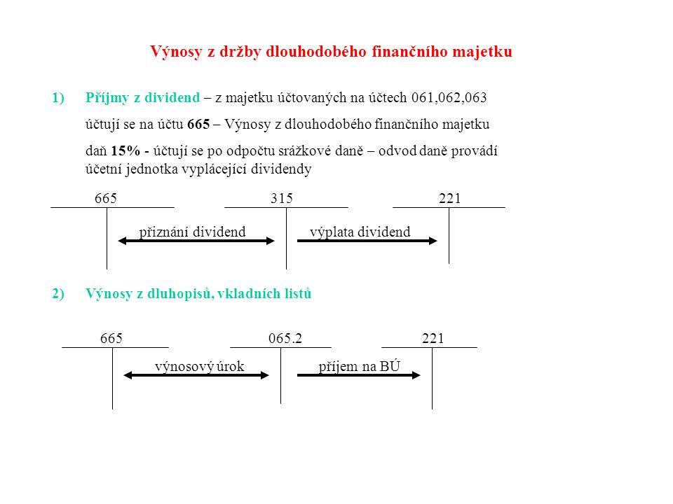 Pořízení a prodej dlouhodobého finančního majetku 211,221,321 043 061,062,063 561 nákup cenných papírůpřevod na přísl. maj. účet vyřazení v PC 661 211