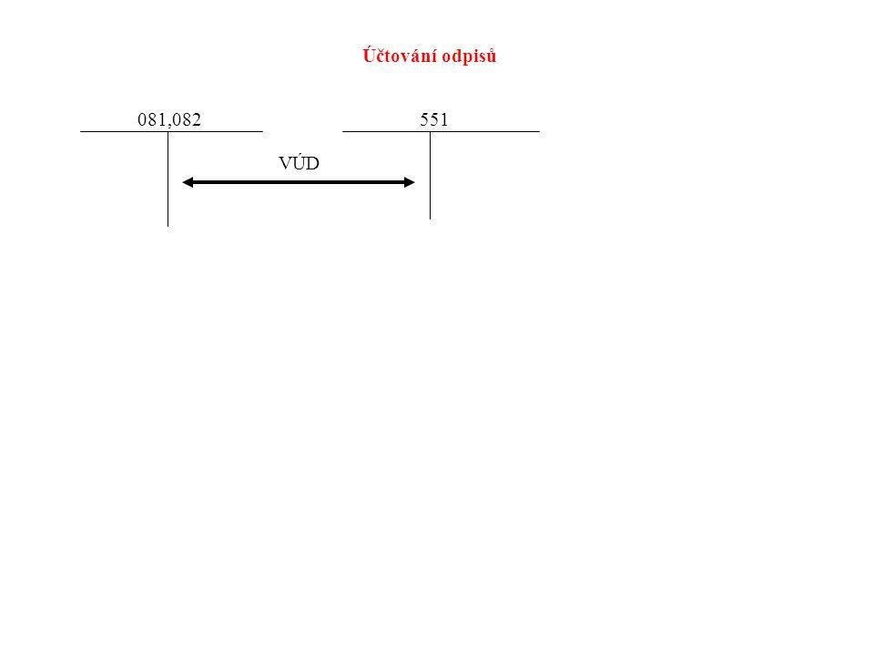 Pořízení dlouhodobého majetku formou záloh 221 051,052 321 041,042 343 VBU-poskytnutá záloha VBU-doplatek rozdílu mezi FAP a zálohou zúčtování zálohy