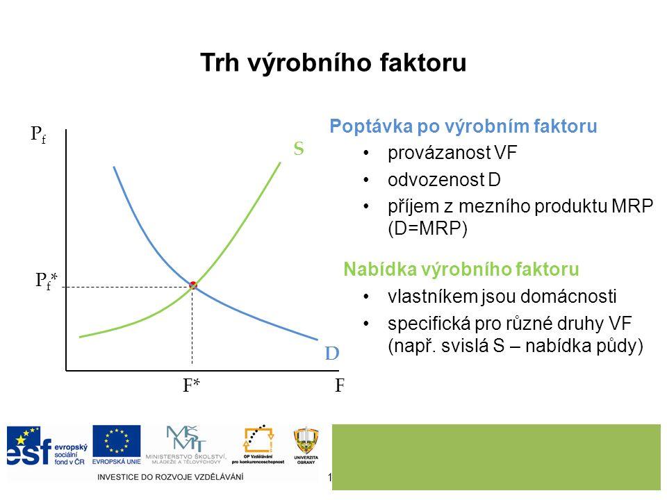 15 PfPf F D Pf*Pf* F* S Nabídka výrobního faktoru vlastníkem jsou domácnosti specifická pro různé druhy VF (např.