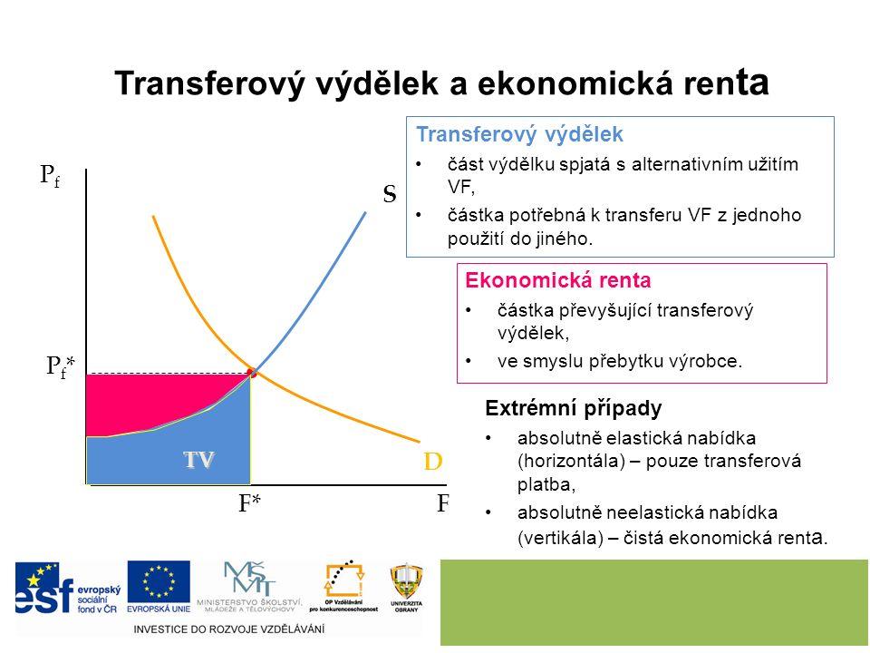 PfPf F D Pf*Pf* F* Ekonomická renta částka převyšující transferový výdělek, ve smyslu přebytku výrobce.