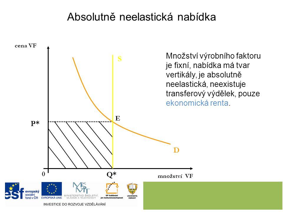 množství VF cena VF D S P* Množství výrobního faktoru je fixní, nabídka má tvar vertikály, je absolutně neelastická, neexistuje transferový výdělek, pouze ekonomická renta.