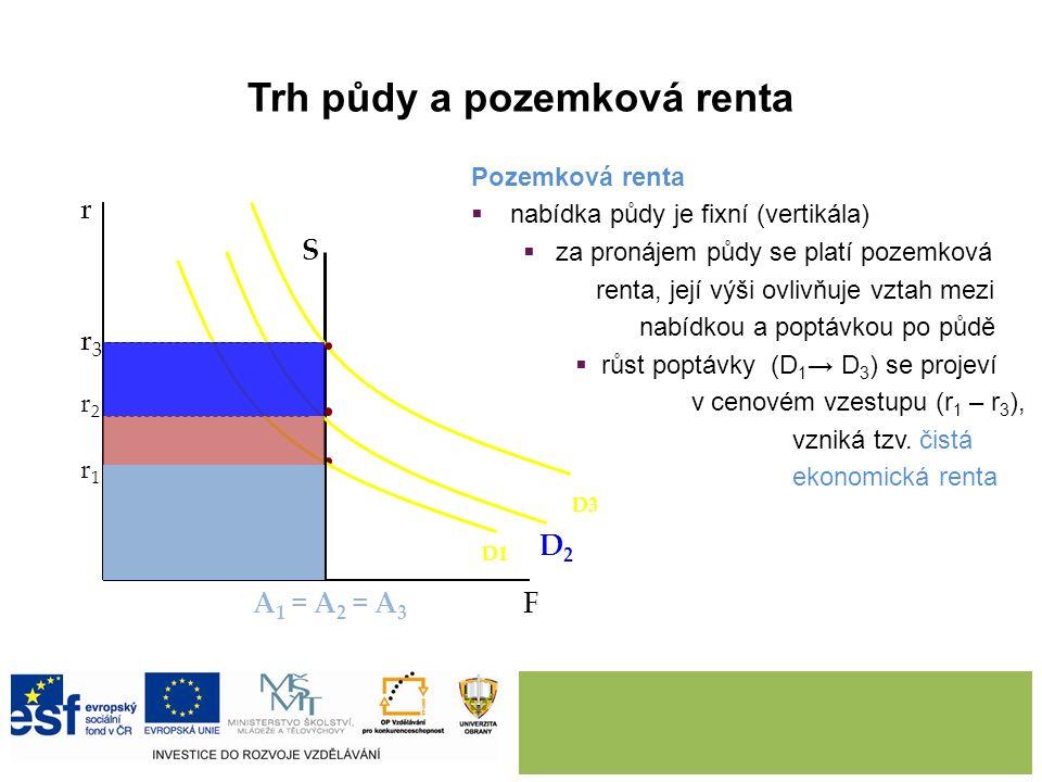 r F D2D2 r1r1 A 1 = A 2 = A 3 Pozemková renta  nabídka půdy je fixní (vertikála)  za pronájem půdy se platí pozemková renta, její výši ovlivňuje vztah mezi nabídkou a poptávkou po půdě  růst poptávky (D 1 → D 3 ) se projeví v cenovém vzestupu (r 1 – r 3 ), vzniká tzv.