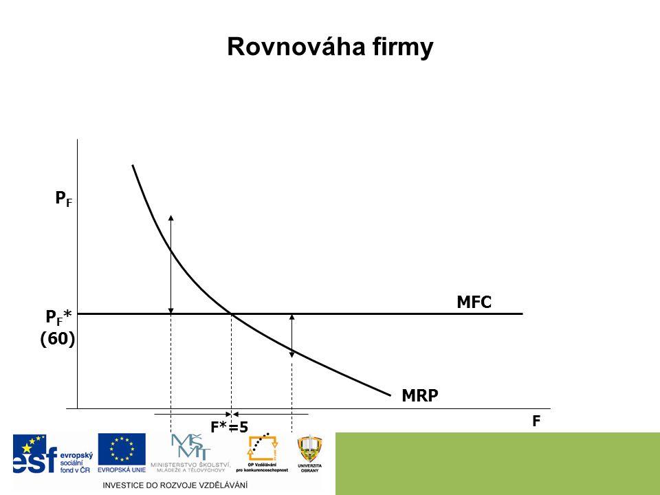 Rovnováha firmy MFC MRP F F*=5 PFPF PF*PF* (60)