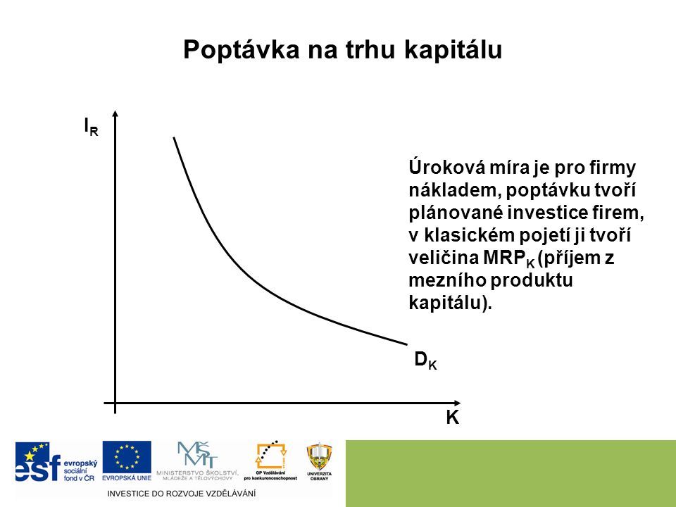 Poptávka na trhu kapitálu K IRIR DKDK Úroková míra je pro firmy nákladem, poptávku tvoří plánované investice firem, v klasickém pojetí ji tvoří veličina MRP K (příjem z mezního produktu kapitálu).
