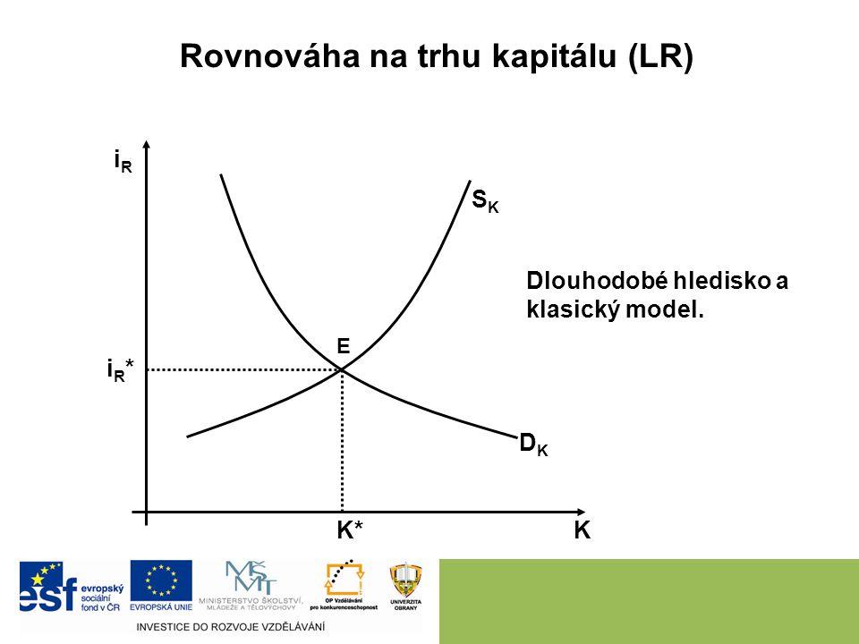 Rovnováha na trhu kapitálu (LR) K iRiR DKDK SKSK iR*iR* Dlouhodobé hledisko a klasický model. K* E