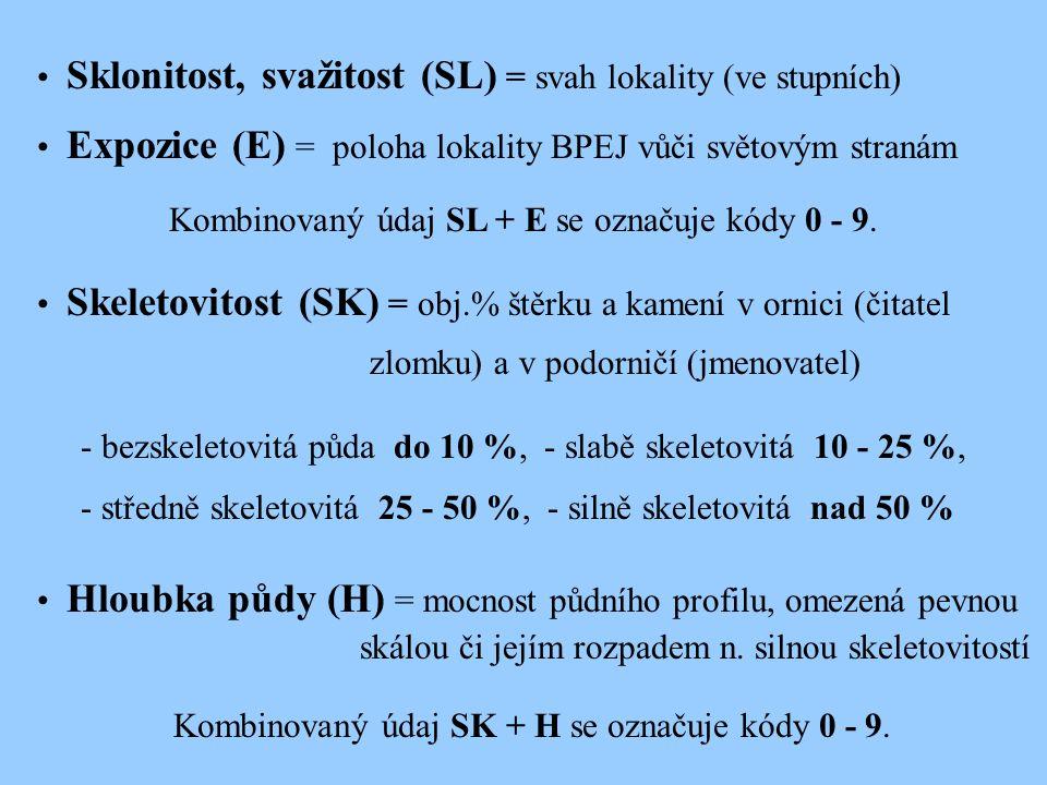 Sklonitost, svažitost (SL) = svah lokality (ve stupních) Expozice (E) = poloha lokality BPEJ vůči světovým stranám Kombinovaný údaj SL + E se označuje kódy 0 - 9.