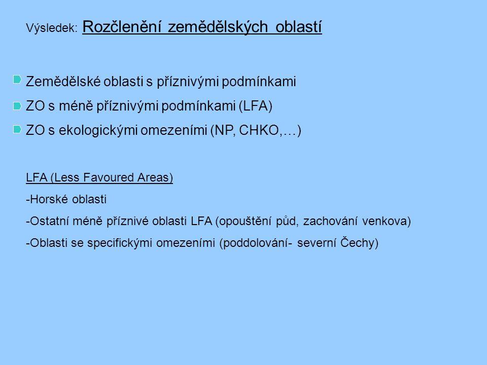 Výsledek: Rozčlenění zemědělských oblastí Zemědělské oblasti s příznivými podmínkami ZO s méně příznivými podmínkami (LFA) ZO s ekologickými omezeními (NP, CHKO,…) LFA (Less Favoured Areas) -Horské oblasti -Ostatní méně příznivé oblasti LFA (opouštění půd, zachování venkova) -Oblasti se specifickými omezeními (poddolování- severní Čechy)