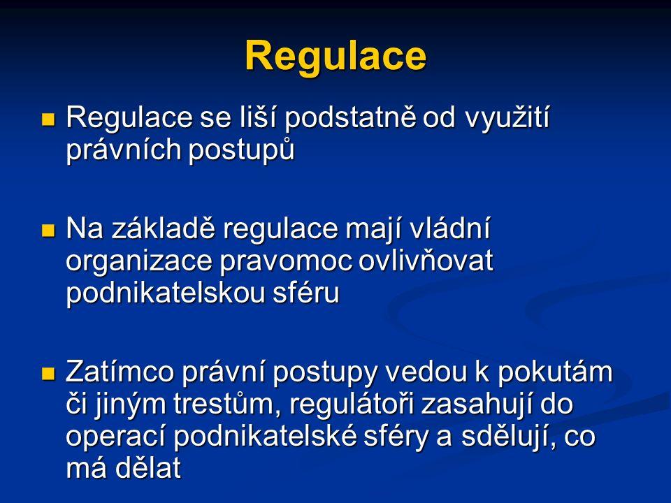 Regulace Důležitá část institucionální infrastruktury, která podporuje tržní ekonomiku.
