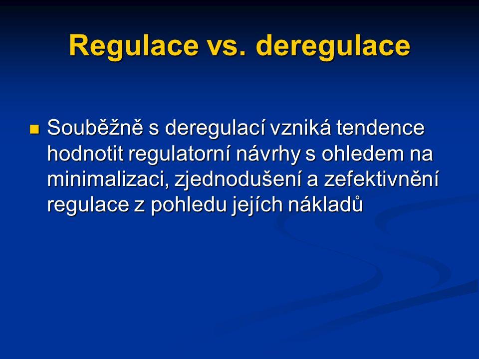 Regulace vs. deregulace Například: deregulace letectví v Evropě v roce 1992 umožnila přepravcům z jedné evropské země provádět letecké služby mezi dal