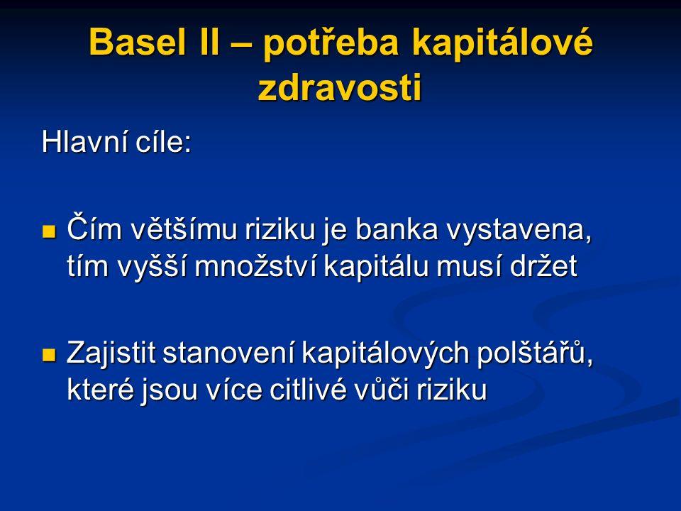 Basel II – potřeba kapitálové přiměřenosti Vydán Basilejským výborem pro bankovní dohled Vydán Basilejským výborem pro bankovní dohled Cílem je vytvořit mezinárodní standard, o který se mohou bankovní regulátoři opřít při stanovení výše kapitálu, se kterým banka nemůže disponovat s ohledem na finanční a operační rizika, kterým čelí Cílem je vytvořit mezinárodní standard, o který se mohou bankovní regulátoři opřít při stanovení výše kapitálu, se kterým banka nemůže disponovat s ohledem na finanční a operační rizika, kterým čelí