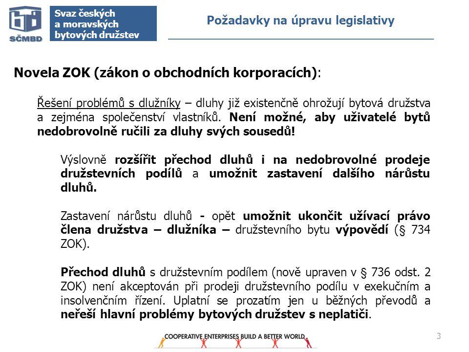 4 Svaz českých a moravských bytových družstev Novela ZOK (zákon o obchodních korporacích), případně dalších zákonů:  Pořadí uspokojování pohledávek v exekučním řízení.