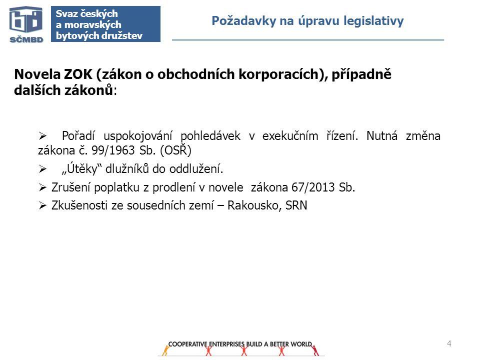 4 Svaz českých a moravských bytových družstev Novela ZOK (zákon o obchodních korporacích), případně dalších zákonů:  Pořadí uspokojování pohledávek v