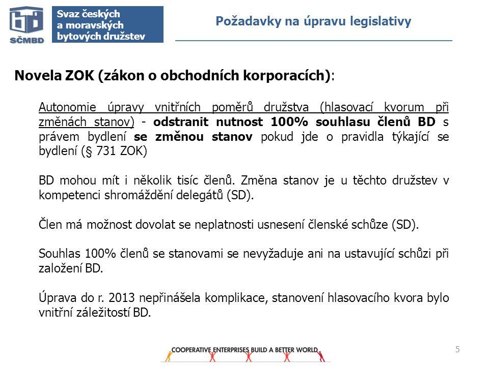 5 Svaz českých a moravských bytových družstev Novela ZOK (zákon o obchodních korporacích): Autonomie úpravy vnitřních poměrů družstva (hlasovací kvoru
