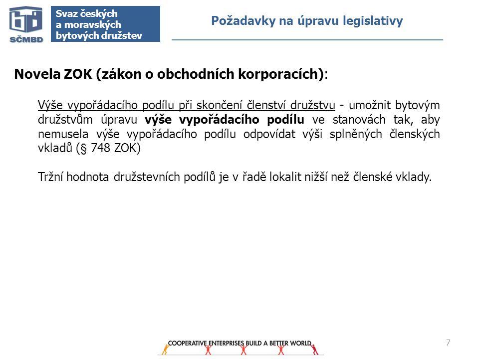 7 Svaz českých a moravských bytových družstev Novela ZOK (zákon o obchodních korporacích): Výše vypořádacího podílu při skončení členství družstvu - u