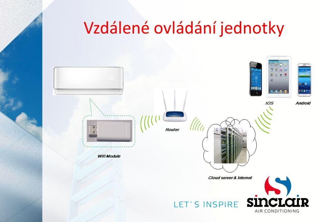 Vzdálené ovládání jednotky IOS Android Wifi Module Router Cloud server & Internet