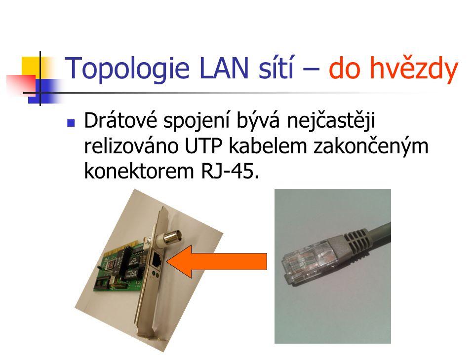 Topologie LAN sítí – do hvězdy Drátové spojení bývá nejčastěji relizováno UTP kabelem zakončeným konektorem RJ-45.