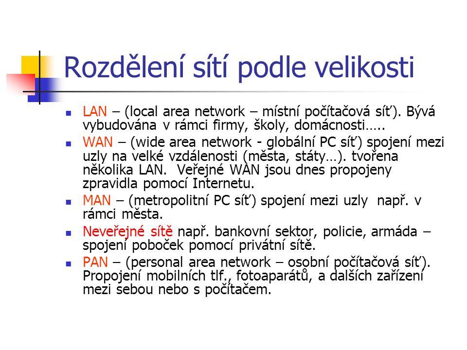 Rozdělení sítí podle velikosti LAN – (local area network – místní počítačová síť). Bývá vybudována v rámci firmy, školy, domácnosti….. WAN – (wide are