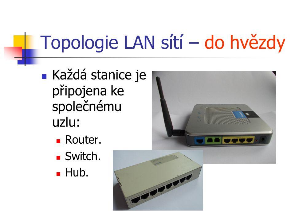 Topologie LAN sítí – do hvězdy Každá stanice je připojena ke společnému uzlu: Router. Switch. Hub.
