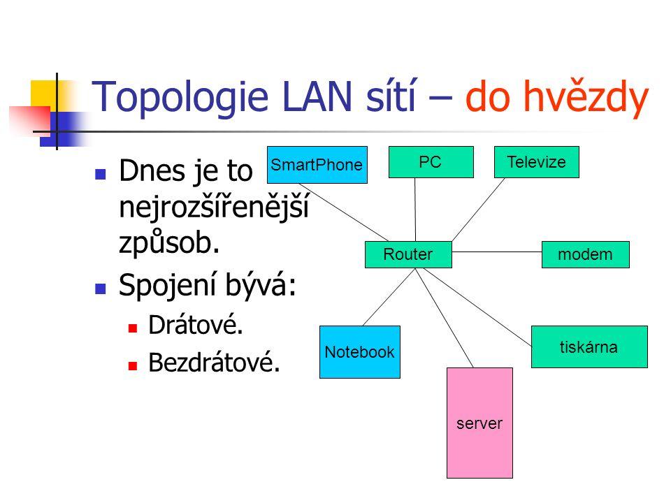 Topologie LAN sítí – do hvězdy Dnes je to nejrozšířenější způsob. Spojení bývá: Drátové. Bezdrátové. SmartPhone Notebook PC Router server tiskárna mod