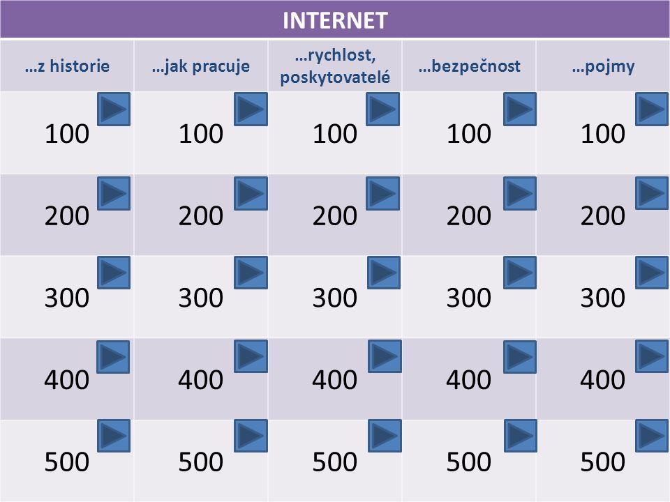 …rychlost, poskytovatelé INTERNET Jak se označuje bezdrátová komunikace v počítačových sítích.