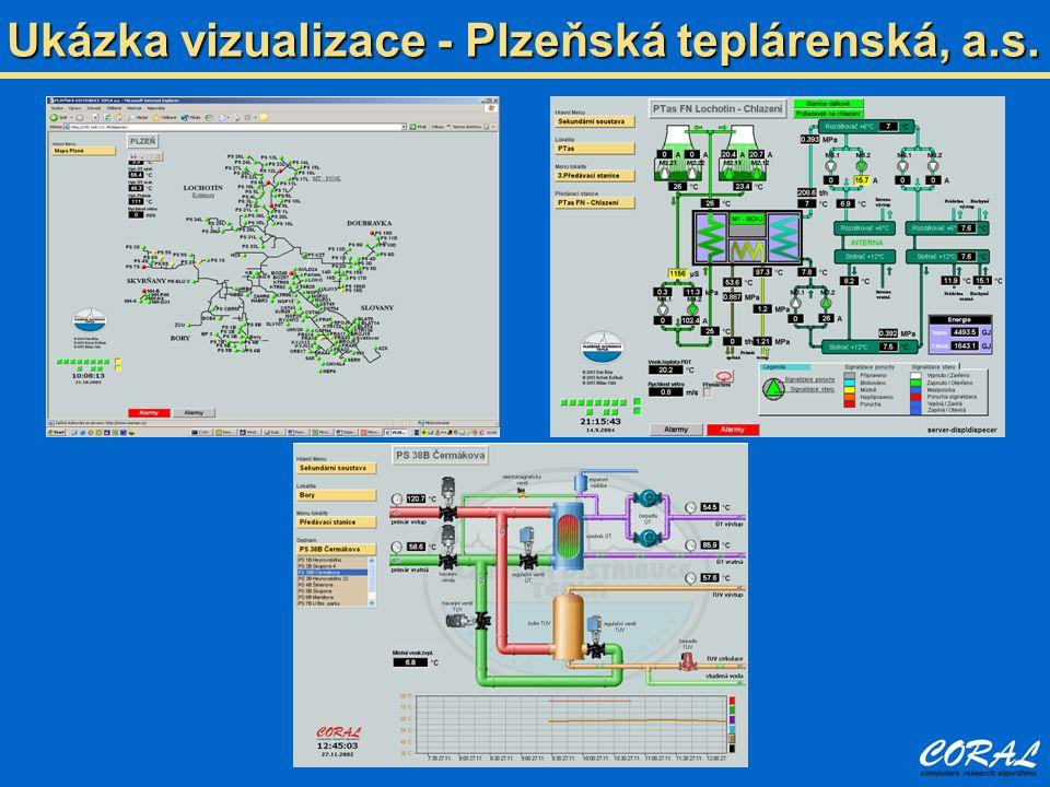Ukázka vizualizace - Plzeňská teplárenská, a.s.