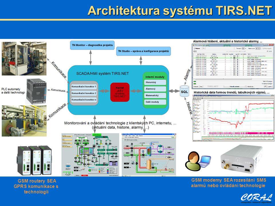 Architektura systému TIRS.NET GSM routery SEA GPRS komunikace s technologií GSM modemy SEA rozesílání SMS alarmů nebo ovládání technologie