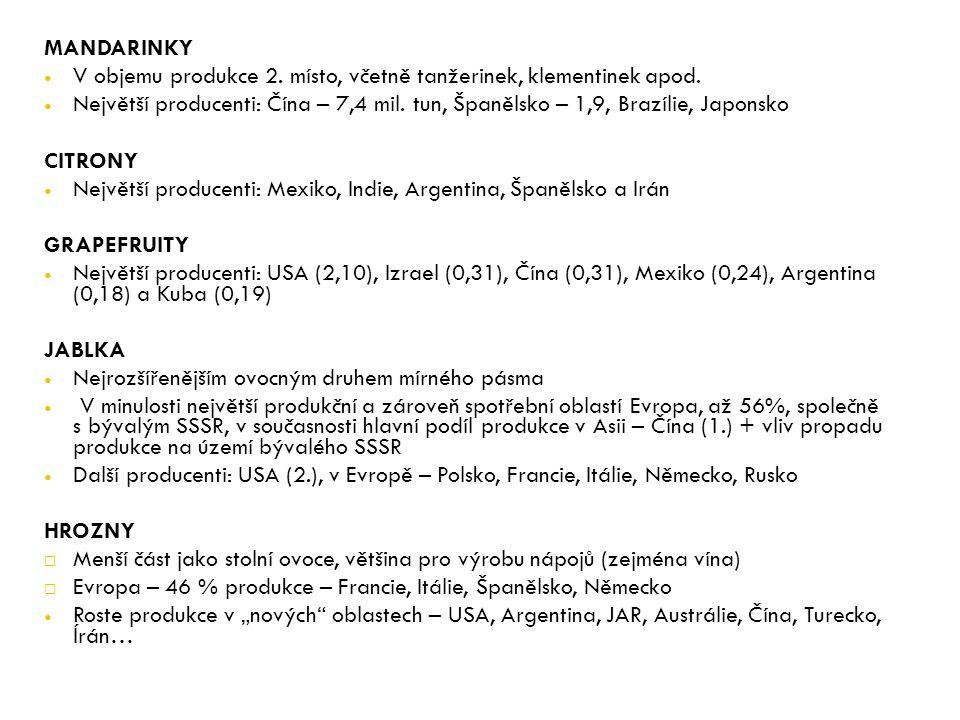 MANDARINKY V objemu produkce 2. místo, včetně tanžerinek, klementinek apod. Největší producenti: Čína – 7,4 mil. tun, Španělsko – 1,9, Brazílie, Japon