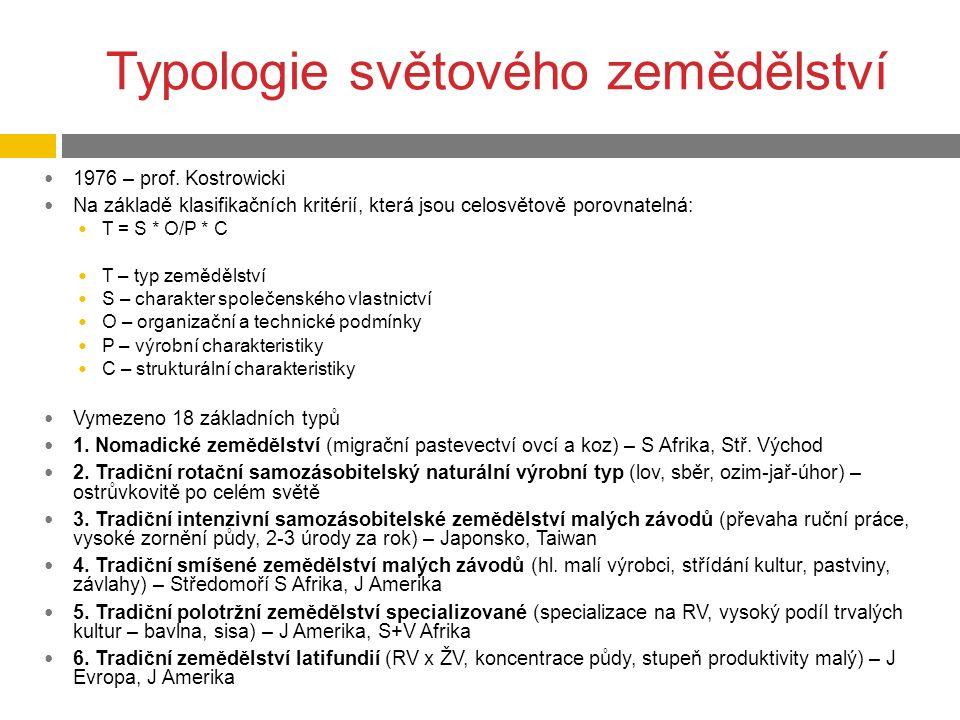 Typologie světového zemědělství 1976 – prof. Kostrowicki Na základě klasifikačních kritérií, která jsou celosvětově porovnatelná: T = S * O/P * C T –