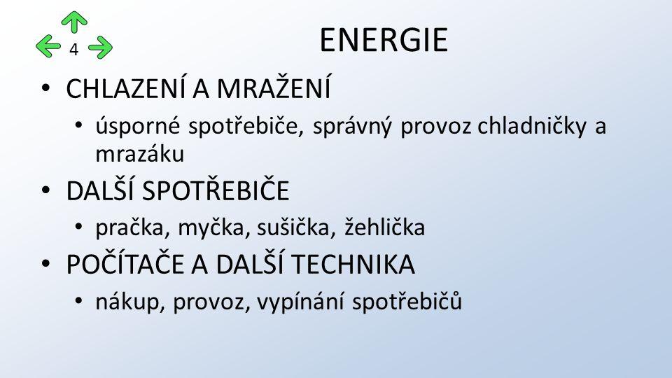 CHLAZENÍ A MRAŽENÍ úsporné spotřebiče, správný provoz chladničky a mrazáku DALŠÍ SPOTŘEBIČE pračka, myčka, sušička, žehlička POČÍTAČE A DALŠÍ TECHNIKA nákup, provoz, vypínání spotřebičů ENERGIE 4