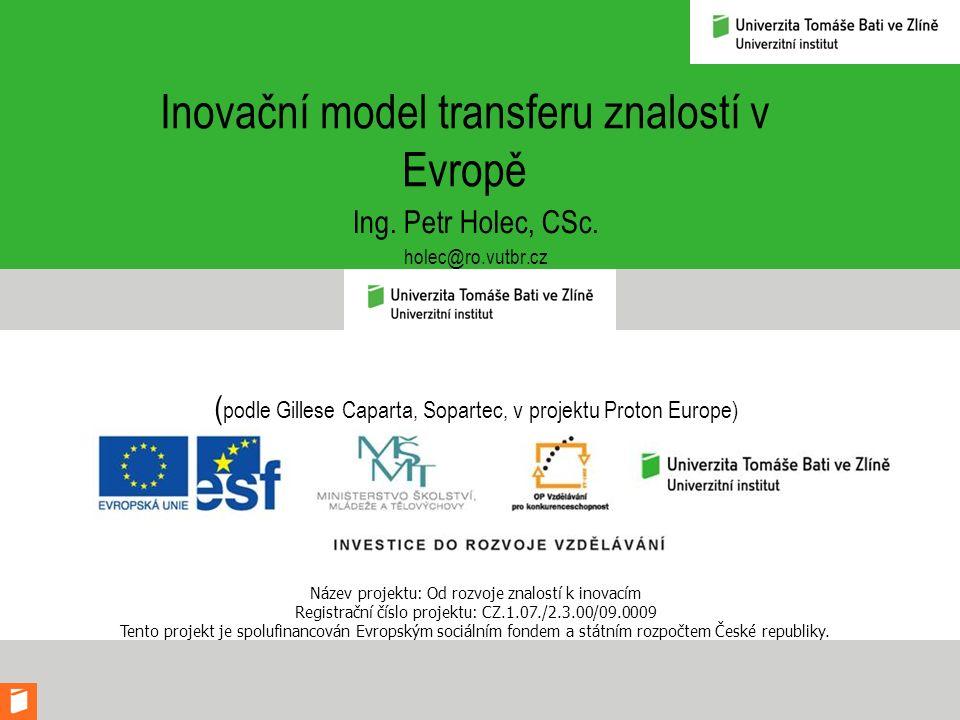 Inovační model transferu znalostí v Evropě Ing. Petr Holec, CSc.