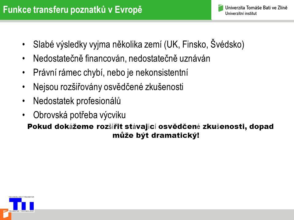 Funkce transferu poznatků v Evropě Slabé výsledky vyjma několika zemí (UK, Finsko, Švédsko) Nedostatečně financován, nedostatečně uznáván Právní rámec chybí, nebo je nekonsistentní Nejsou rozšiřovány osvědčené zkušenosti Nedostatek profesionálů Obrovská potřeba výcviku Pokud dok á žeme roz ší řit st á vaj í c í osvědčen é zku š enosti, dopad může být dramatický!