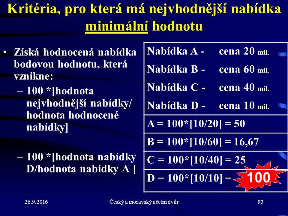 26.9.2016Český a moravský účetní dvůr93 100 Kritéria, pro která má nejvhodnější nabídka minimální hodnotu Získá hodnocená nabídka bodovou hodnotu, kte