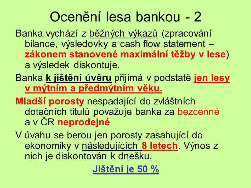 Ocenění lesa bankou - 2 Banka vychází z běžných výkazů (zpracování bilance, výsledovky a cash flow statement – zákonem stanovené maximální těžby v les