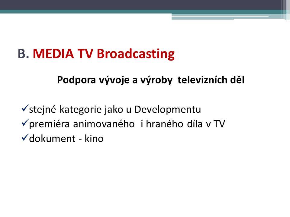 B. MEDIA TV Broadcasting Podpora vývoje a výroby televizních děl stejné kategorie jako u Developmentu premiéra animovaného i hraného díla v TV dokumen