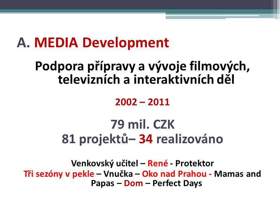 A. MEDIA Development Podpora přípravy a vývoje filmových, televizních a interaktivních děl 2002 – 2011 79 mil. CZK 81 projektů– 34 realizováno Venkovs