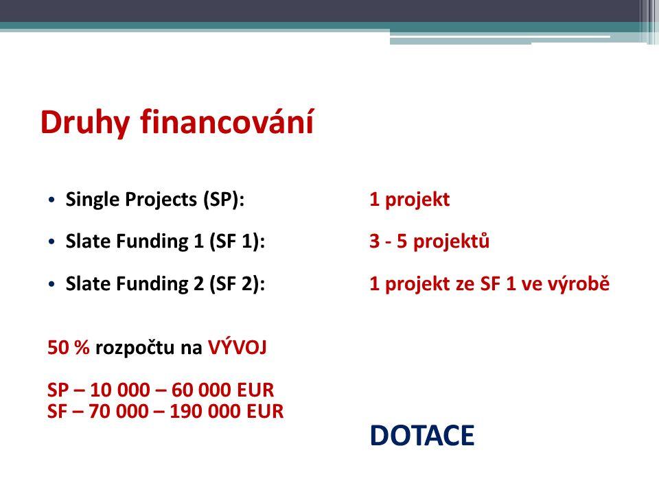 Druhy financování Single Projects (SP): 1 projekt Slate Funding 1 (SF 1): 3 - 5 projektů Slate Funding 2 (SF 2):1 projekt ze SF 1 ve výrobě 50 % rozpočtu na VÝVOJ SP – 10 000 – 60 000 EUR SF – 70 000 – 190 000 EUR DOTACE