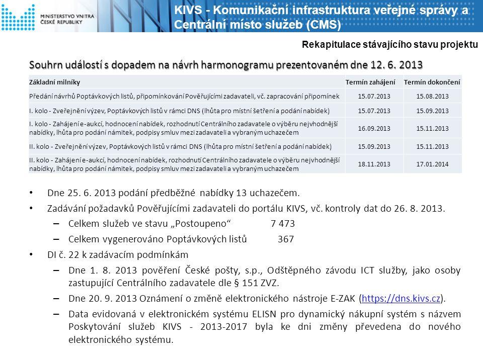 Souhrn událostí s dopadem na návrh harmonogramu prezentovaném dne 12. 6. 2013 Dne 25. 6. 2013 podání předběžné nabídky 13 uchazečem. Zadávání požadavk